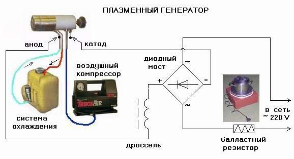 Микроамперметр своими руками